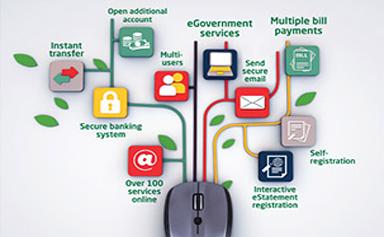 Dubai Islamic Bank Online